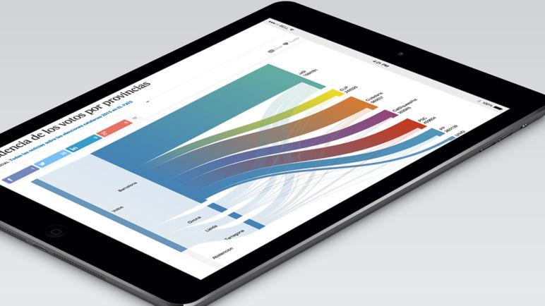 Infografía <br>y Big Data